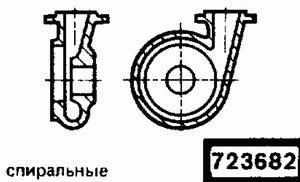 Код классификатора ЕСКД 723682