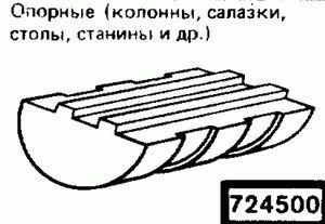 Код классификатора ЕСКД 7245