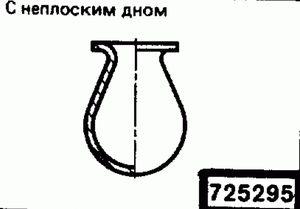 Код классификатора ЕСКД 725295
