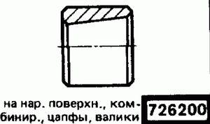 Код классификатора ЕСКД 7262