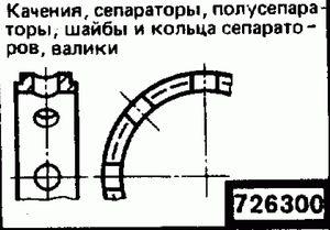 Код классификатора ЕСКД 7263