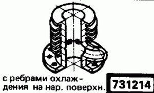 Код классификатора ЕСКД 731214