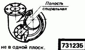 Код классификатора ЕСКД 731235