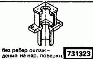 Код классификатора ЕСКД 731323