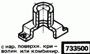 Код классификатора ЕСКД 7335