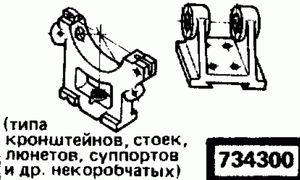Код классификатора ЕСКД 7343