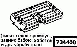 Код классификатора ЕСКД 7344
