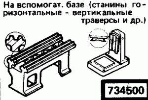 Код классификатора ЕСКД 7345
