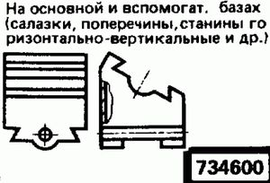 Код классификатора ЕСКД 7346