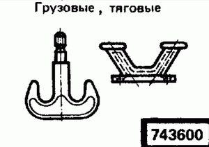 Код классификатора ЕСКД 7436