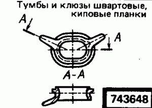 Код классификатора ЕСКД 743648