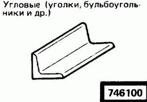 Код классификатора ЕСКД 7461
