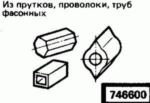 Код классификатора ЕСКД 7466