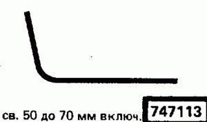 Код классификатора ЕСКД 747113