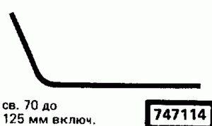 Код классификатора ЕСКД 747114