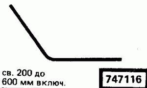 Код классификатора ЕСКД 747116