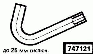Код классификатора ЕСКД 747121