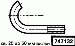 Код классификатора ЕСКД 747132