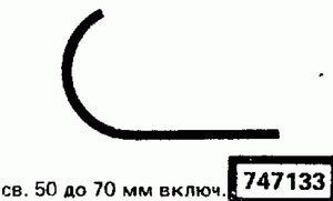 Код классификатора ЕСКД 747133