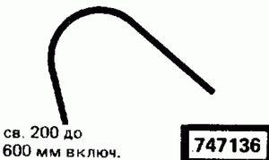 Код классификатора ЕСКД 747136