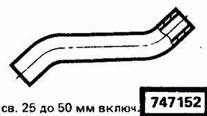 Код классификатора ЕСКД 747152
