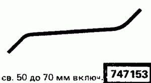 Код классификатора ЕСКД 747153