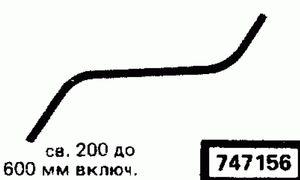Код классификатора ЕСКД 747156