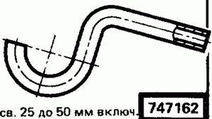 Код классификатора ЕСКД 747162