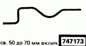 Код классификатора ЕСКД 747173