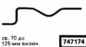 Код классификатора ЕСКД 747174
