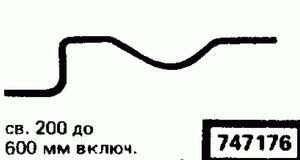 Код классификатора ЕСКД 747176