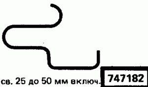 Код классификатора ЕСКД 747182