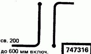 Код классификатора ЕСКД 747316