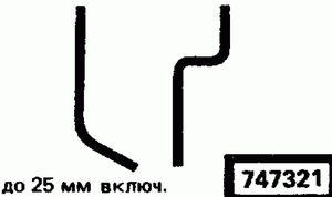Код классификатора ЕСКД 747321