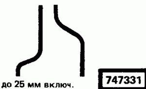 Код классификатора ЕСКД 747331