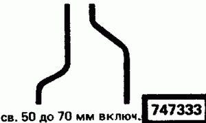 Код классификатора ЕСКД 747333