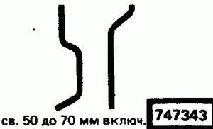 Код классификатора ЕСКД 747343