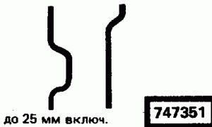 Код классификатора ЕСКД 747351