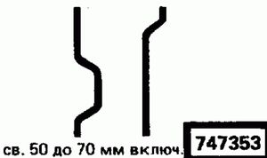 Код классификатора ЕСКД 747353