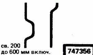 Код классификатора ЕСКД 747356
