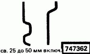 Код классификатора ЕСКД 747362