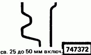 Код классификатора ЕСКД 747372