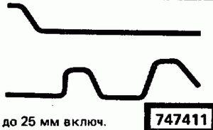 Код классификатора ЕСКД 747411