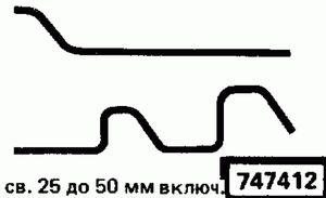 Код классификатора ЕСКД 747412
