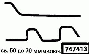 Код классификатора ЕСКД 747413