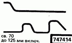 Код классификатора ЕСКД 747414