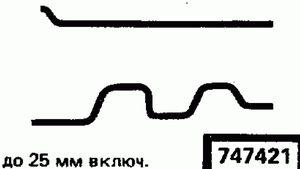 Код классификатора ЕСКД 747421