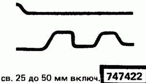 Код классификатора ЕСКД 747422