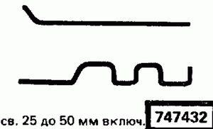 Код классификатора ЕСКД 747432