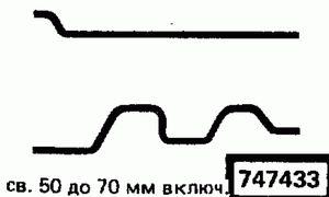 Код классификатора ЕСКД 747433